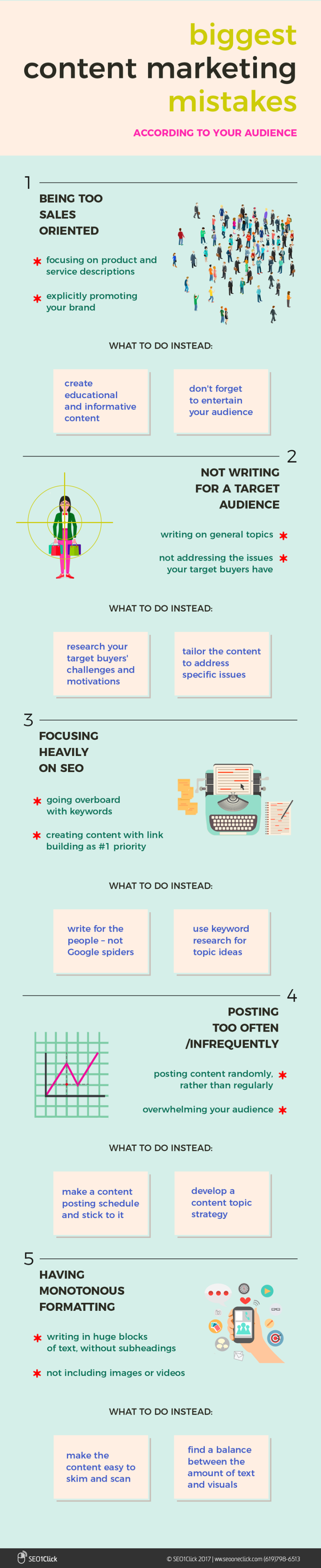 content-marketing-mistakes-infographic